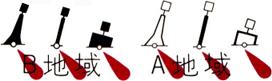 図.左舷標識