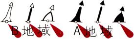 図.右舷標識