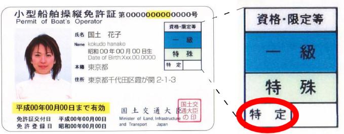 図.特定操縦免許